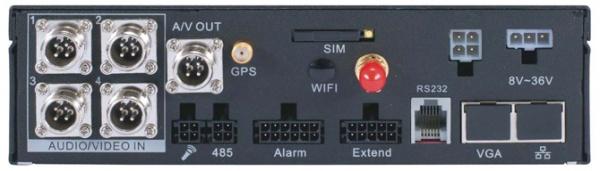 GPS / WiFi / 3G